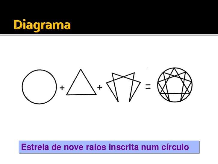 Estrela de nove raios inscrita num círculo