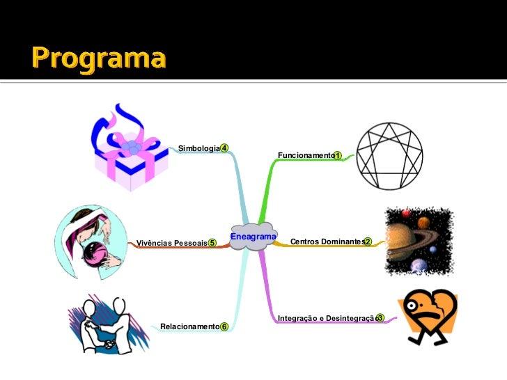 Simbologia                                   Funcionamento                       EneagramaVivências Pessoais              ...