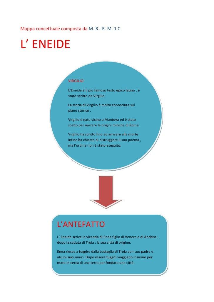 Mappa concettuale composta da M. R.- R. M. 1 CL' ENEIDE                       VIRGILIO                       L'Eneide è il...