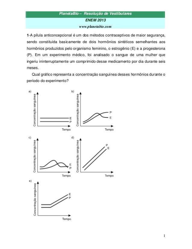 PlanetaBio – Resolução de Vestibulares  ENEM 2013  www.planetabio.com  1  1-A pílula anticoncepcional é um dos métodos con...