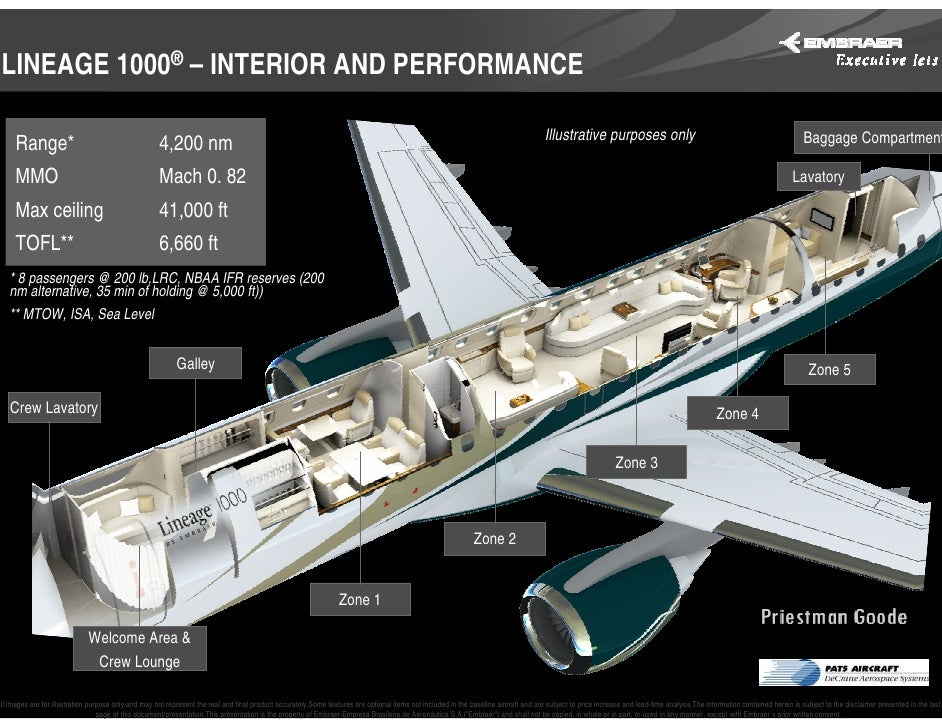 embraer case study producing aircraft for Embraer: case study 1) the new launching of new jets by embraer constitutes a big threat to the existence of bombardier, because both companies compete.