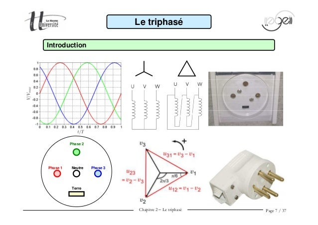 Ener1 cm2 triphas - Branchement prise electrique couleur fil ...