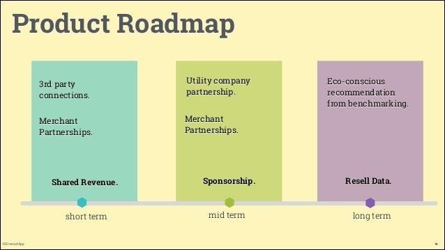 Product Roadmap 3rd party connections.  Utility company partnership.  Merchant Partnerships.  Merchant Partnerships.  Shar...