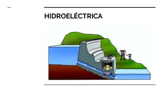 Energía eléctrica en españa Slide 2