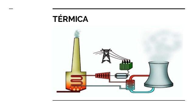 Energía eléctrica en españa Slide 3