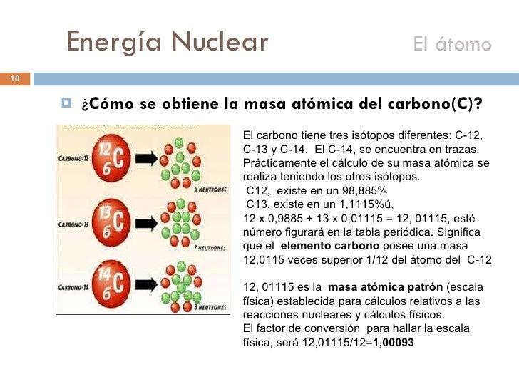 Energìa Nuclear I