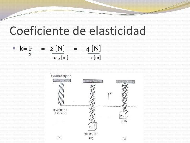Coeficiente de elasticidad k= F   = 2 [N]      =   4 [N]    X            0.5 [m]        1 [m]