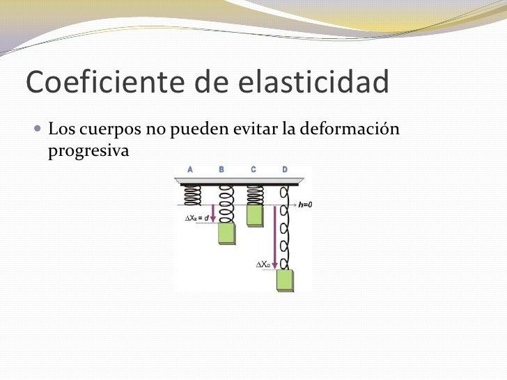 Coeficiente de elasticidad Los cuerpos no pueden evitar la deformación progresiva