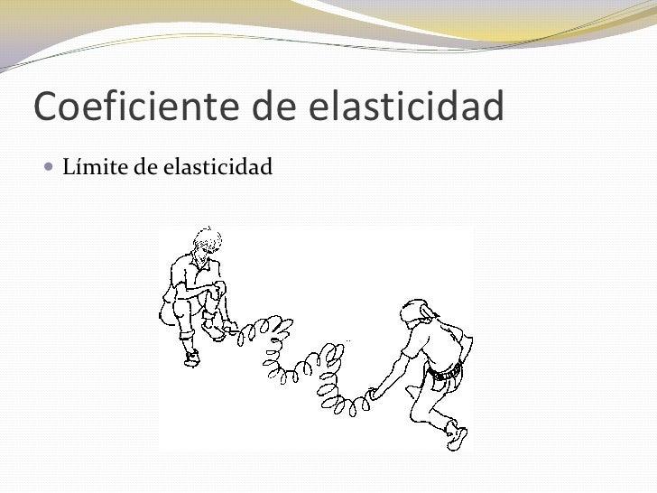 Coeficiente de elasticidad Límite de elasticidad