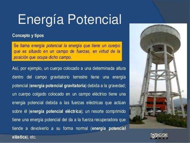 Energía Potencial Gravitatoria Cuando un cuerpo de masa que estaba inicialmente en el suelo levantamos hasta una altura h,...