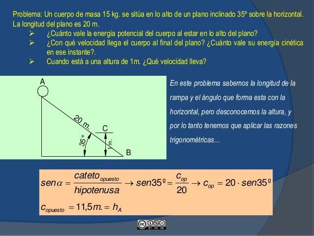 Final 5m. 3,7m. 16,50m. A B C Problema: Fijándote en la figura. Calcula la velocidad en el punto inicial para que la vagon...