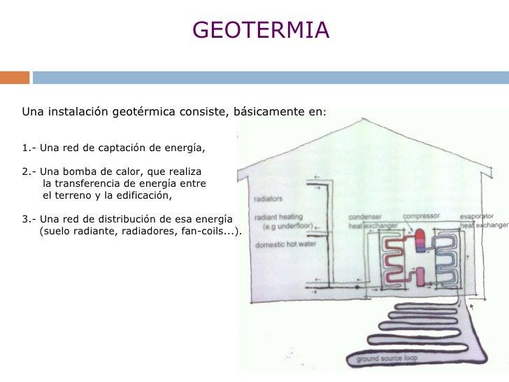 Energ a solar t rmica - En que consiste la energia geotermica ...