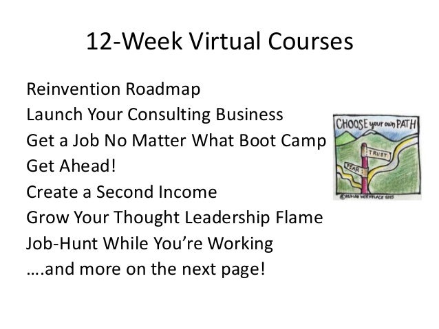 12-Week Virtual Courses Reinvention Roadmap Launch Your Consulting Business Get a Job No Matter What Boot Camp Get Ahead! ...