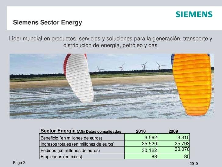 Siemens Energía Slide 2