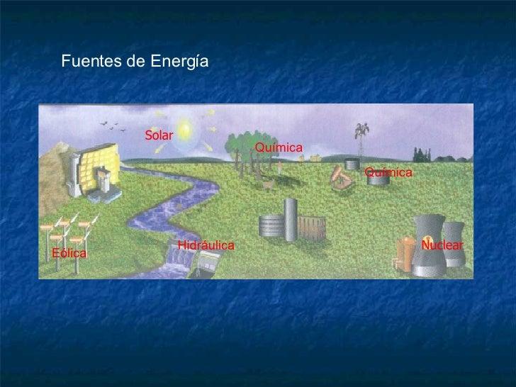 Fuentes de Energía Química Química Nuclear Hidráulica Solar Eólica