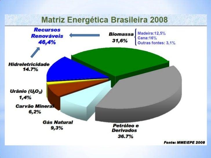 *Hidrelétricas                                              * Atualmente: cerca de 1/5 da eletricidade mundial            ...