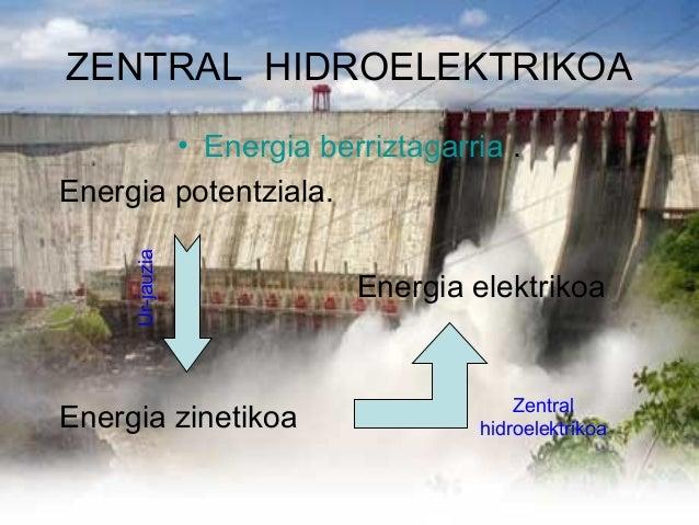 ZENTRAL HIDROELEKTRIKOA • Energia berriztagarria . Energia potentziala. Energia zinetikoa Energia elektrikoa Ur-jauzia Zen...