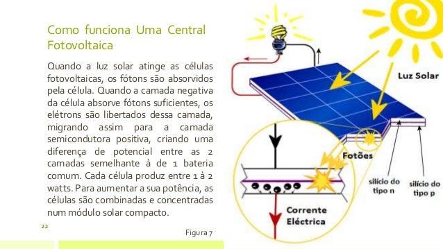 Energia Limpa Uma Quest 227 O De Necessidade