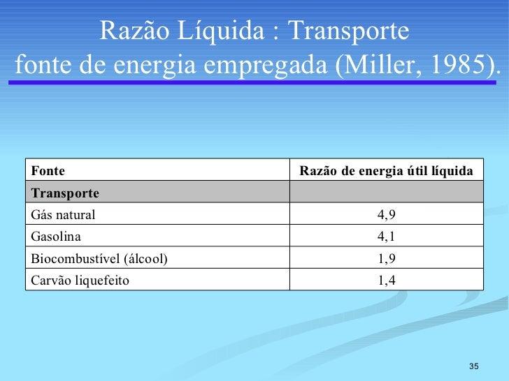 Razão Líquida : Transporte  fonte de energia empregada (Miller, 1985).   1,4 Carvão liquefeito 1,9 Biocombustível (álcool)...
