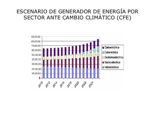 Mexico renueva su energia (Parte 3) Slide 2