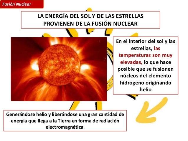 Resultado de imagen para Fusión Nuclear del Sol