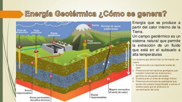 Nuevas fuentes de energ a alternativas nicaragua - En que consiste la energia geotermica ...