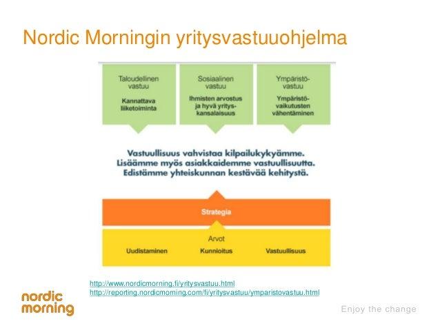 Nordic Morningin yritysvastuuohjelma  http://www.nordicmorning.fi/yritysvastuu.html  http://reporting.nordicmorning.com/fi...