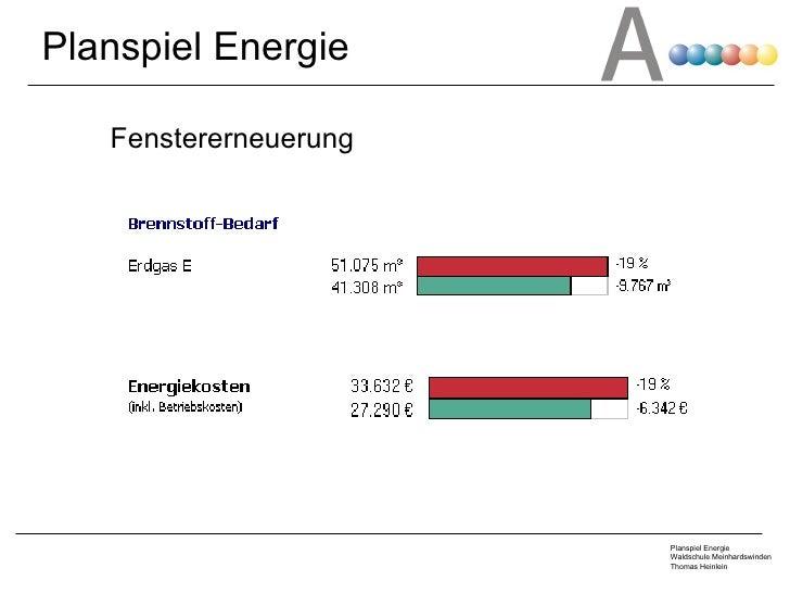 Fenstererneuerung Planspiel Energie