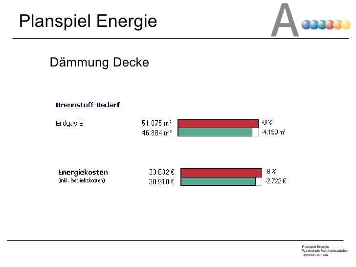 Dämmung Decke Planspiel Energie