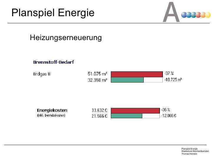 Heizungserneuerung Planspiel Energie