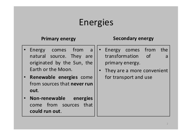 Energies and electricity Slide 2