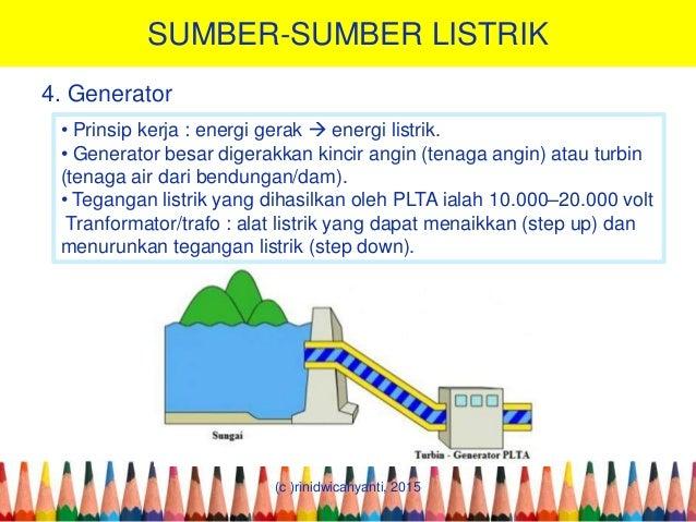 Soal Ipa Kelas 6 Sd Tentang Energi Listrik 71 Sumber Arus