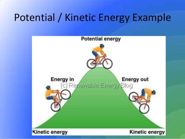 Energy / KS2 / Physics