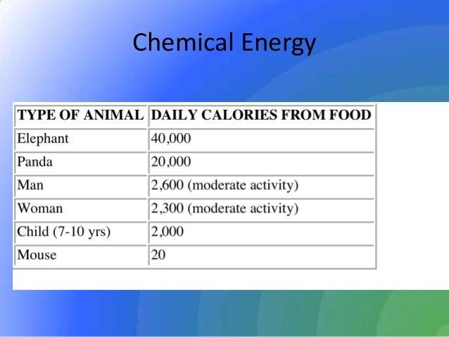 Energy Ks2 Physics