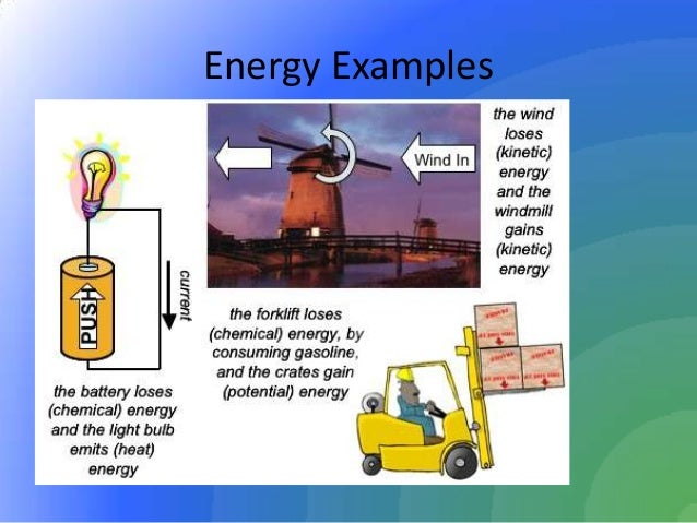 the energy of physical chemical Get an answer for 'what happens to energy when matter undergoes a chemical or physical change' and find homework help for other science questions at enotes.