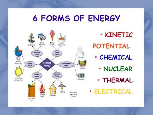 6 forms of energy - Khafre