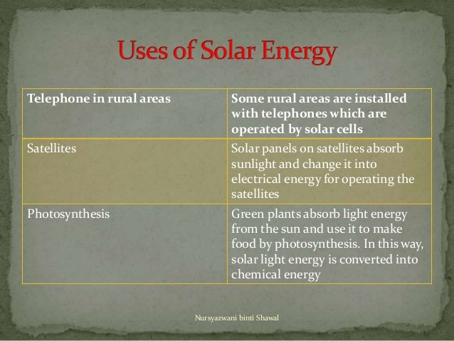 Science Form Chapter Sources Of Energy
