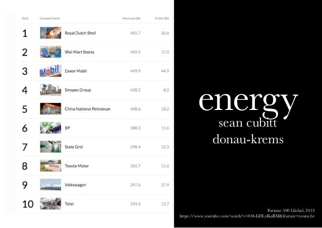 energysean cubitt donau-krems Fortune 500 Global, 2013 https://www.youtube.com/watch?v=O8-LDLyKaBM&feature=youtu.be