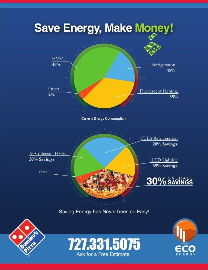 Save Energy, Make Money!                                         9                         6                              ...