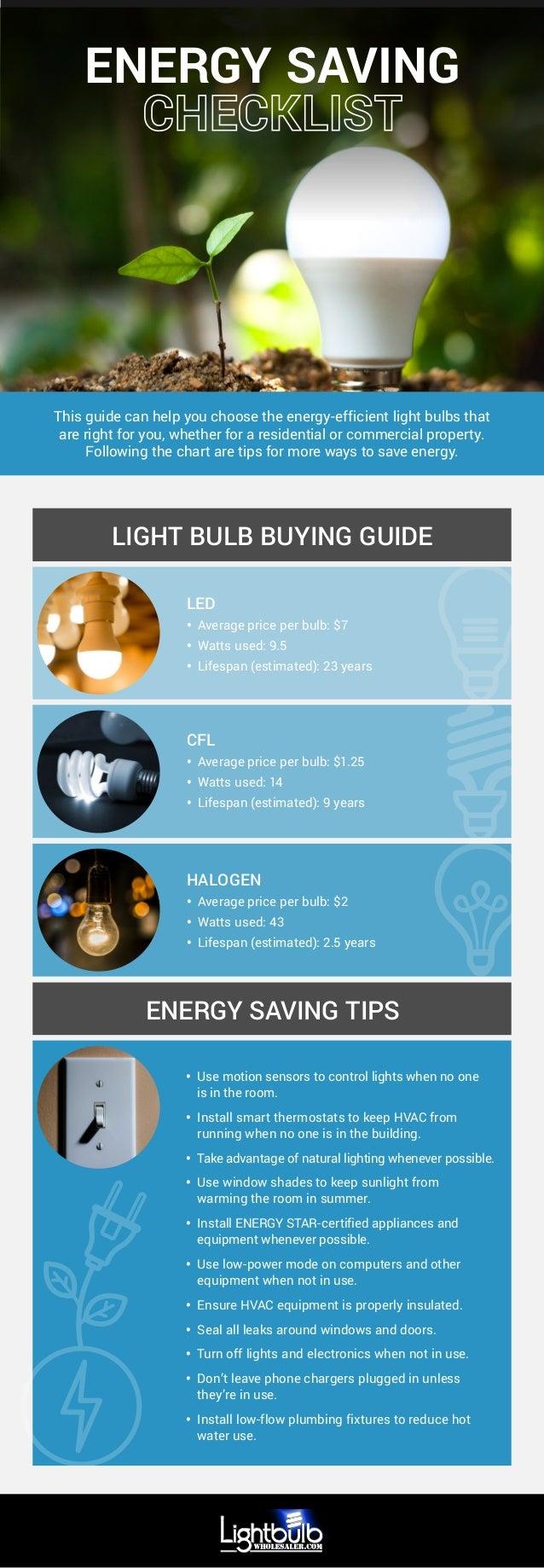 energy-saving-checklist-1-638