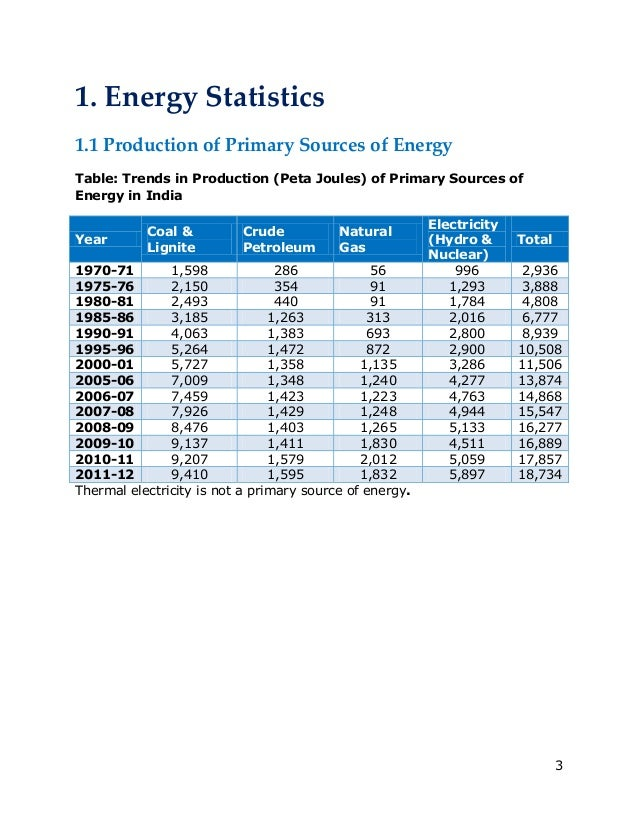the potential of nuclear energy as an alternative for the scarcity of petroleum reserves Sustainable energy engineering — the mix of fossil fuels, nuclear, wind, solar, and renewables slide — 1/56  zalternative energy sources like nuclear, wind, and solar only apply to electricity, not to trans-portation (unless transportation infrastructure is electrified.