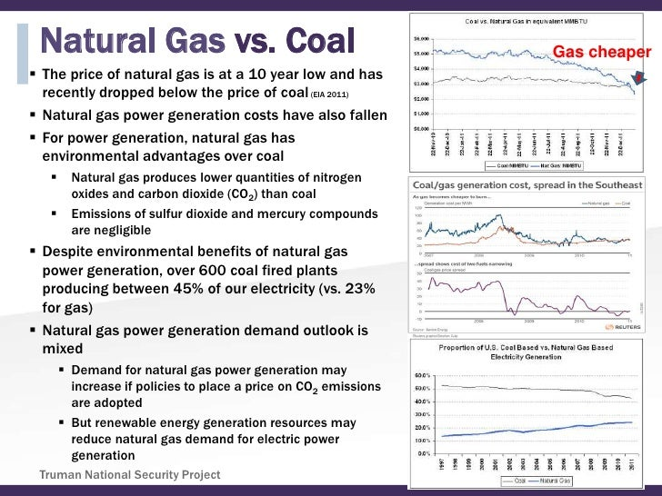 Natural Gas vs. Coal                                             Gas cheaper The price of natural gas is at a 10 year low...