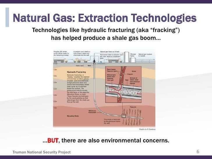 """Natural Gas: Extraction Technologies          Technologies like hydraulic fracturing (aka """"fracking"""")                has h..."""
