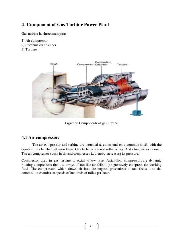 Energy Analysis of Brayton Cycle & Gas Turbine Power Plant