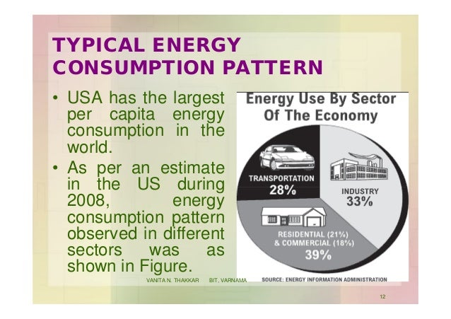 TYPICAL ENERGY CONSUMPTION PATTERN • USA has the largest per capita energy consumption in the world. • As per an estimate ...