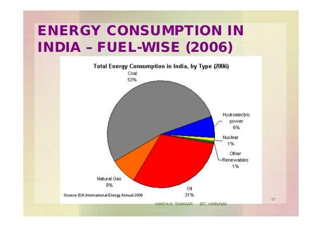 ENERGY CONSUMPTION IN INDIA – FUEL-WISE (2006) 17 VANITA N. THAKKAR BIT, VARNAMA