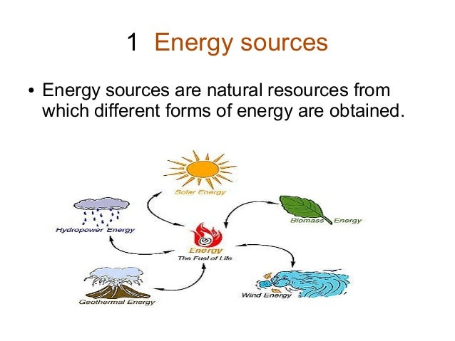 energy and its sources