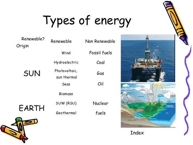 energy and its types Use renewable energy-save the earth | alternative and renewable energy solution vs global warming danger top 5 types of alternative and renewable energy.