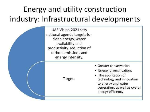 Energy And Utilities Infrastructure Construction In The