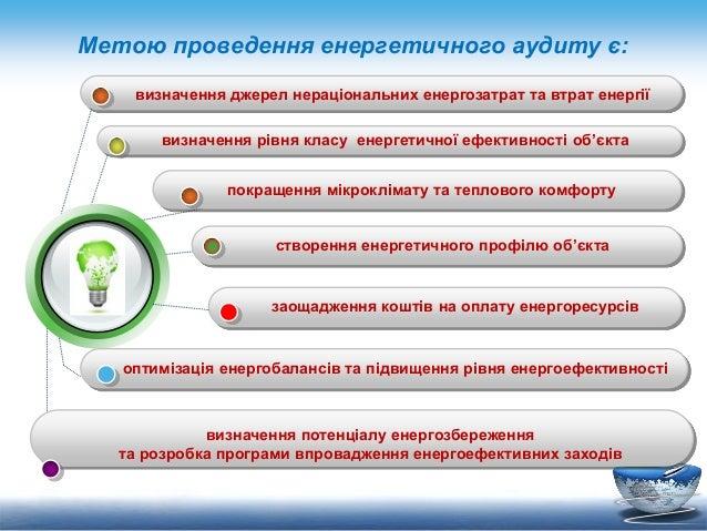 Energy audit Slide 3